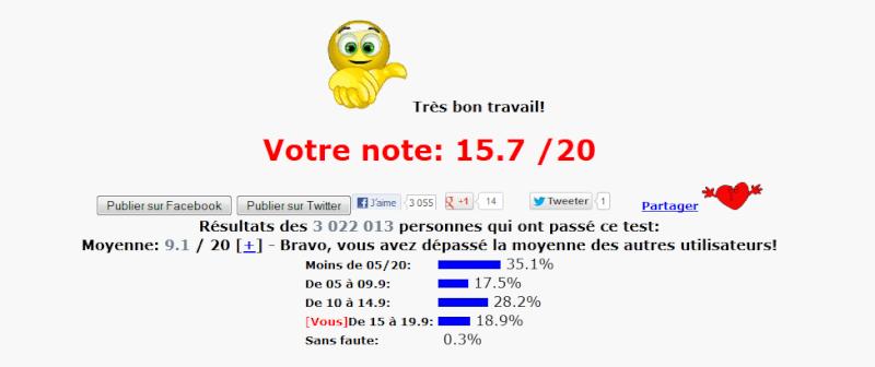 Test de niveau en français. - Page 2 Note_f10