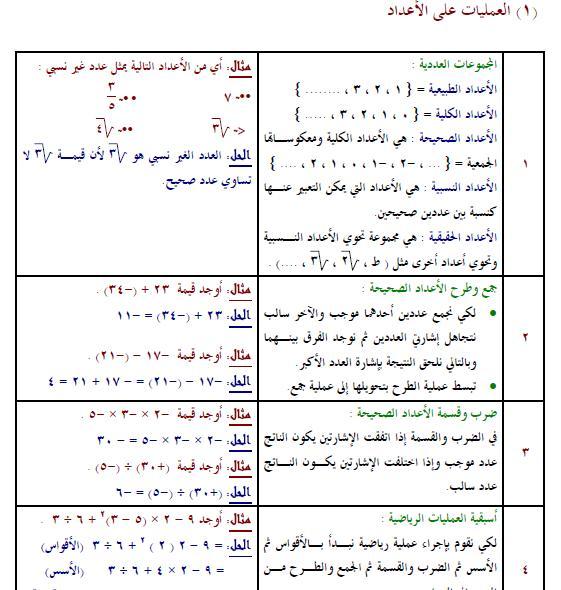 كتاب التفوق فى الرياضيات لجميع المراحل الدراسية Uooo_o11