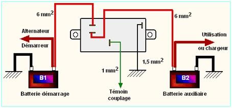 Modification faisceau 12v - Page 4 Coupla10