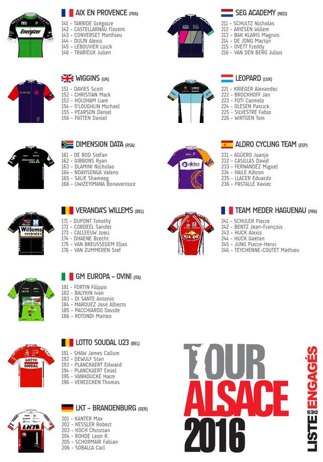 TOUR D'ALSACE  --F--  27 au 31.07.2016 Listee11