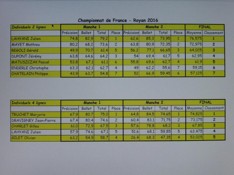 Championnat de France 2016 - format Précision - Page 3 Cdf_ro10