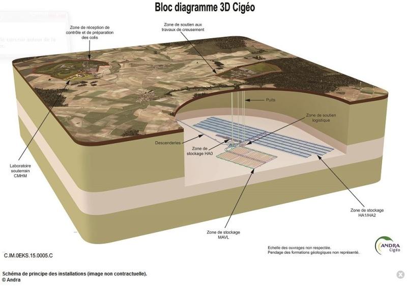 Greenpeace sur Seine et la France du nucléaire - Page 4 Cigyo10