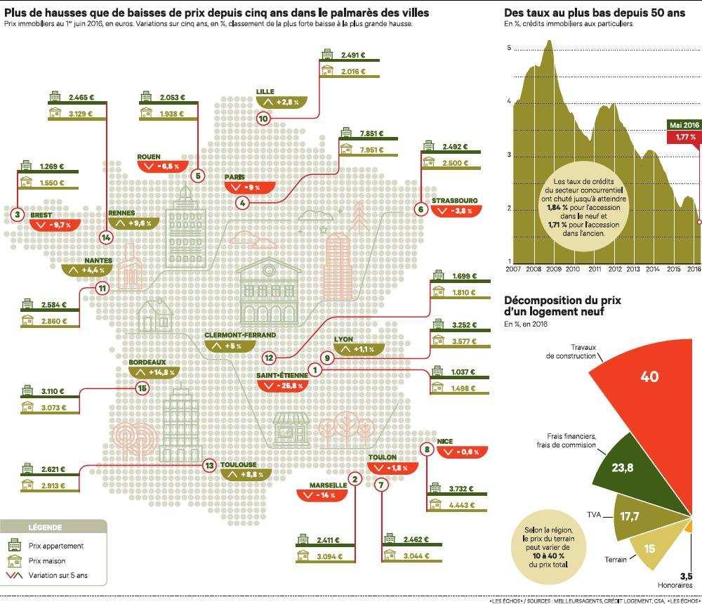Prix immobilier dans le Trapeze - Page 2 20090410