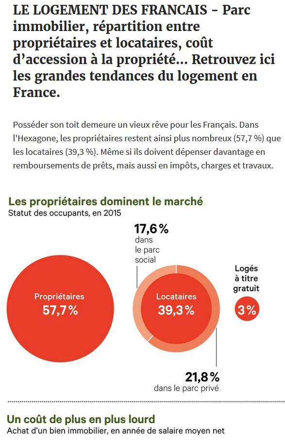 Actualités immobilières Clipb112