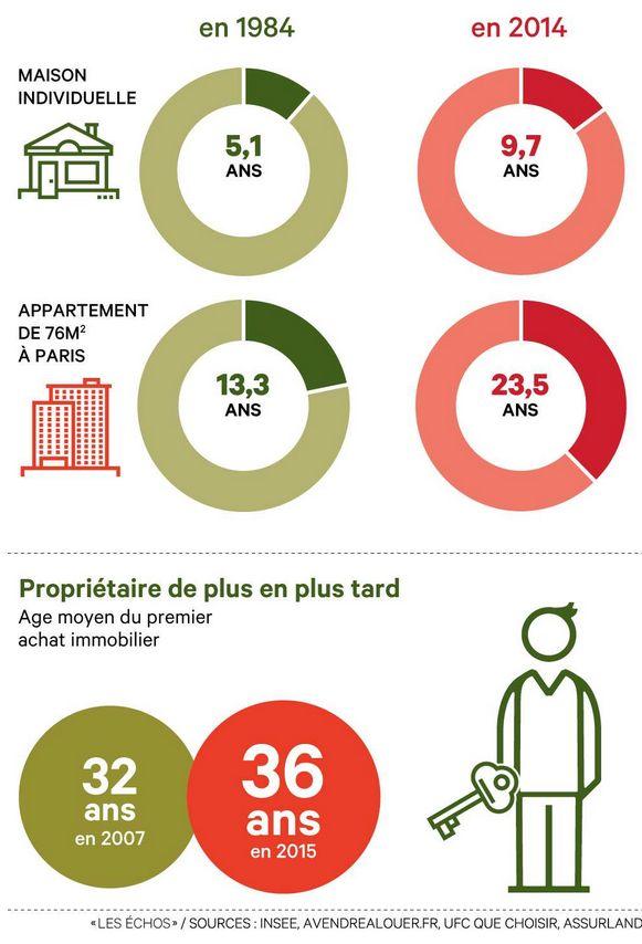 Actualités immobilières Clipb113