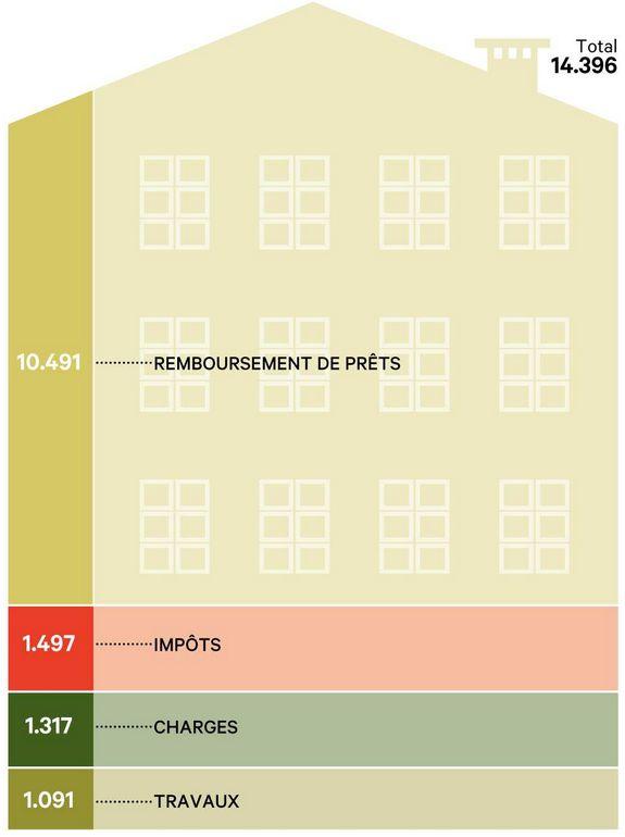 Actualités immobilières Clipb115