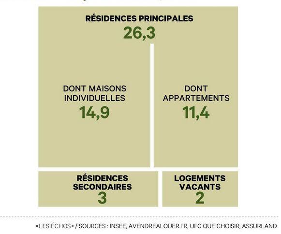 Actualités immobilières Clipb116