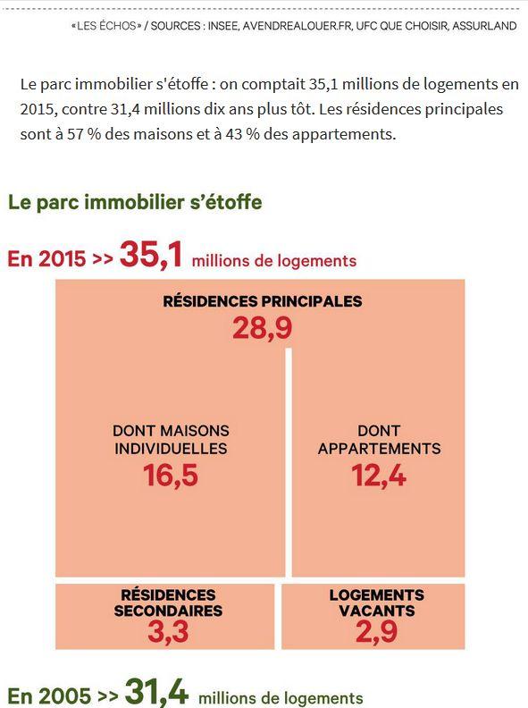 Actualités immobilières Clipb117