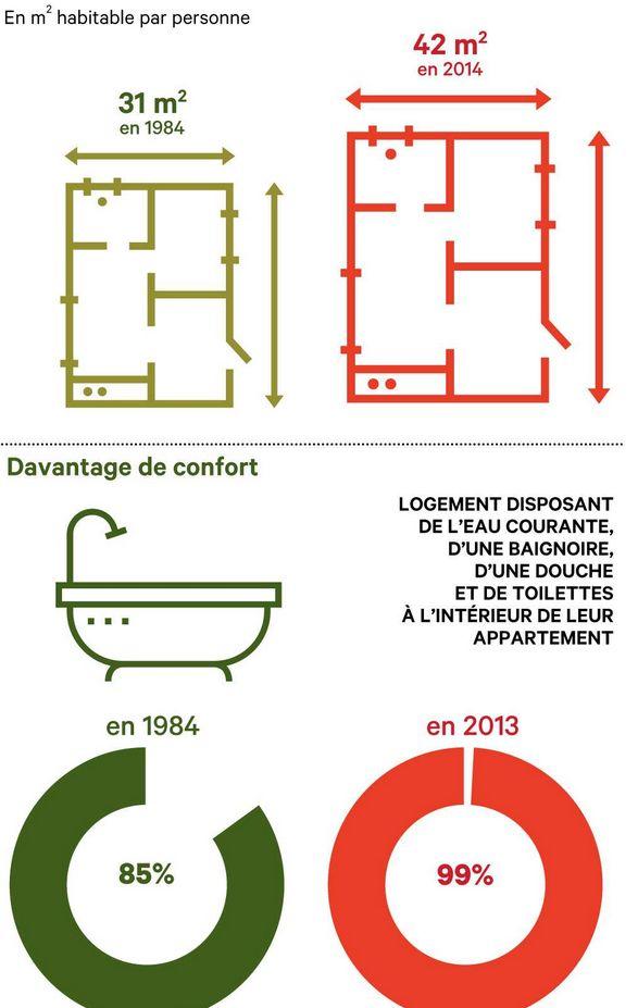 Actualités immobilières Clipb118