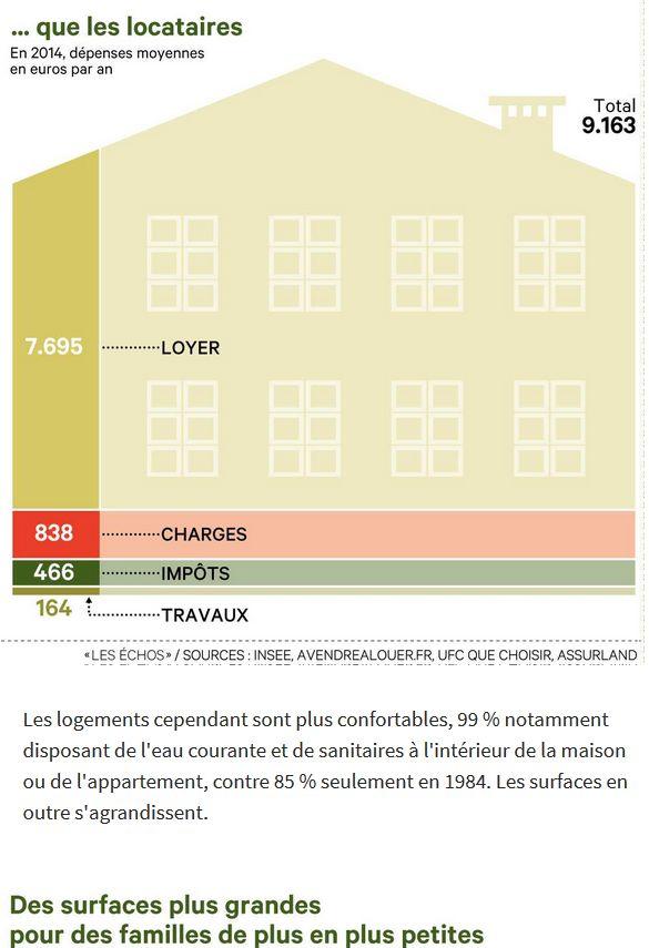 Actualités immobilières Clipb119