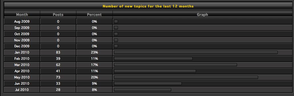 Need more topics. Screen12