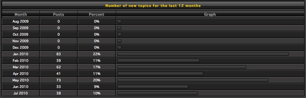 Need more topics. Screen15