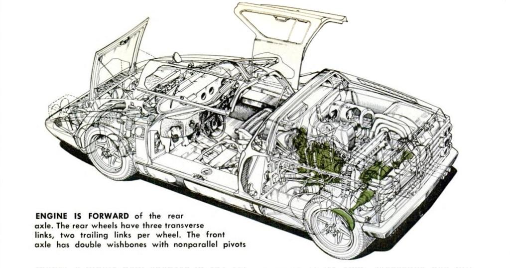 [Historique] Mercedes C 111 (1969-1979) C111210