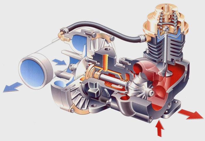 [TUTO]  Changement de turbo sur E 220 Cdi W210 Kkktur10