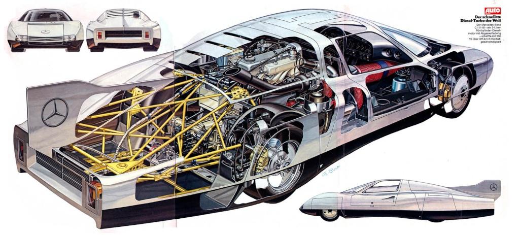 [Historique] Mercedes C 111 (1969-1979) Merce209
