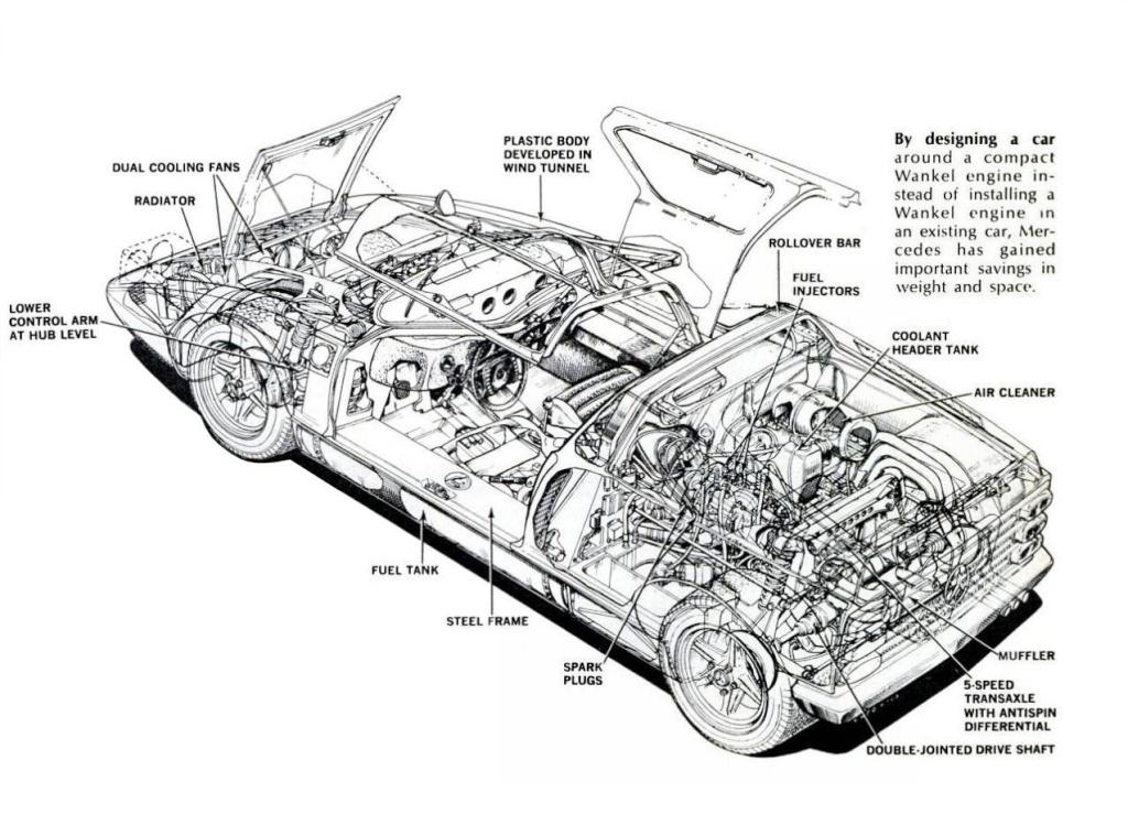 [Historique] Mercedes C 111 (1969-1979) Merce217