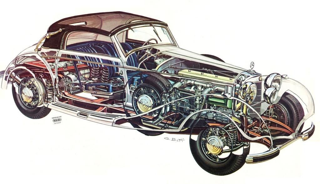[Essai] Mercedes 540K Roadster 1937 - 1939  Merce223