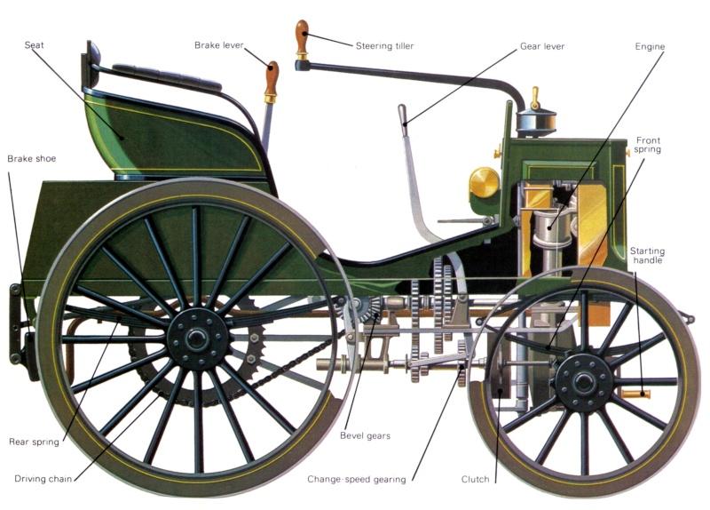 Gottlieb Daimler Panhar11