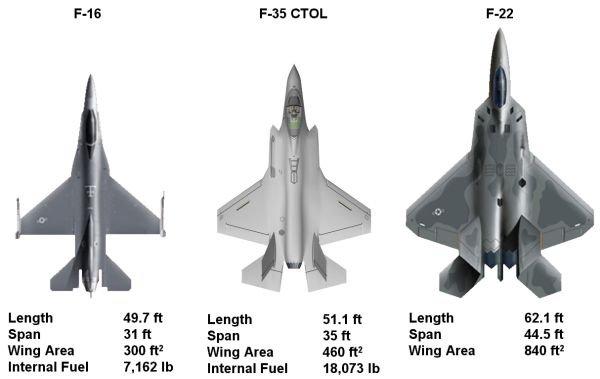 Les 5 générations de chasseurs - Page 2 F16-f310