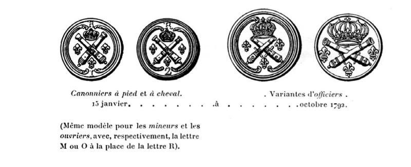 Bouton aux canons entrecroisés  - 7e Régiment de canonniers à pied et à cheval pour une période courte : Janvier à Octobre 1792  Arty10