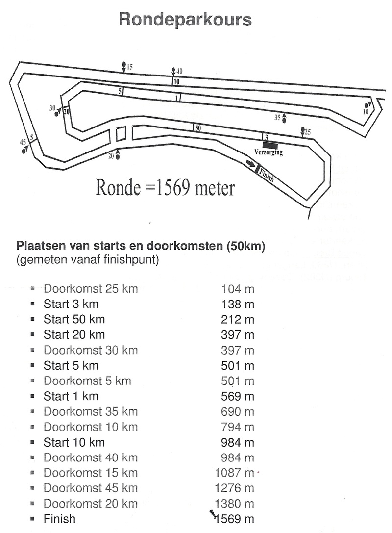 6h, 50km, 20km, 10km: Championnats NL+B, Tilburg: 2/10/2016 Tilbur10