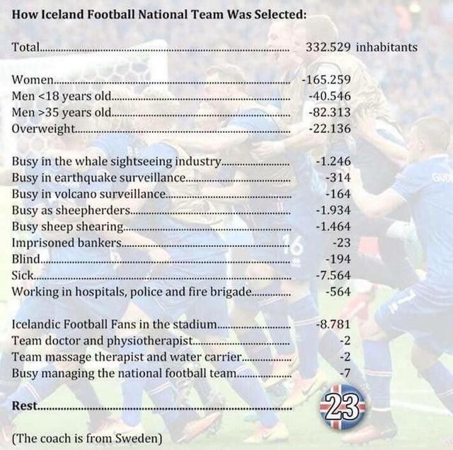 Le football Islandais - Page 2 Cl-27j10