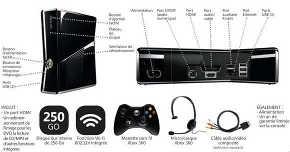Nouvelle Xbox 360 dite 360 S 360s12