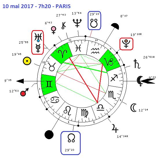 9 ième carré Urans - Pluton  9866-110