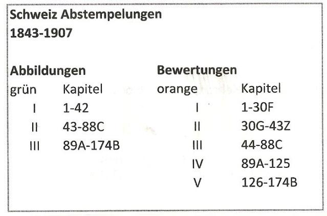 Grosses Handbuch der Abstempelungen auf Schweizer Marken (Ausgabe in 8 Ordnern) Emmene10