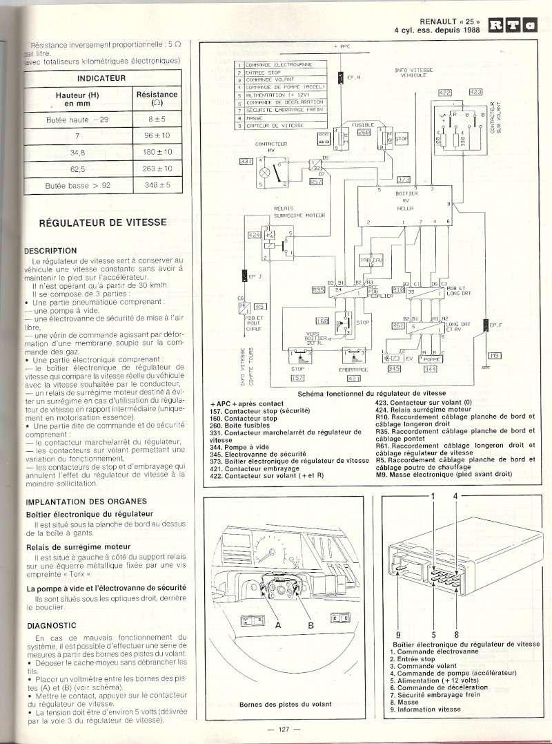 capteur du regulateur de vitesse et pedale embrayage Numari14