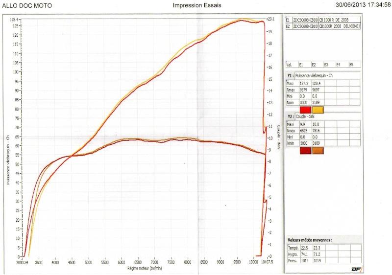 [topic unique] Les courbes des CB1000R des membres Img00111