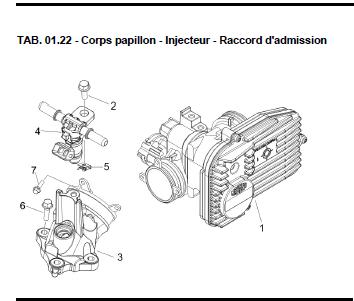 Boitier électronique d'origine Captur11