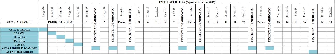 Regolamento Lega - LSP (VII Edizione)  Mercat14