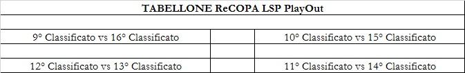 Regolamento Lega - LSP (VIII Edizione)   Playou10