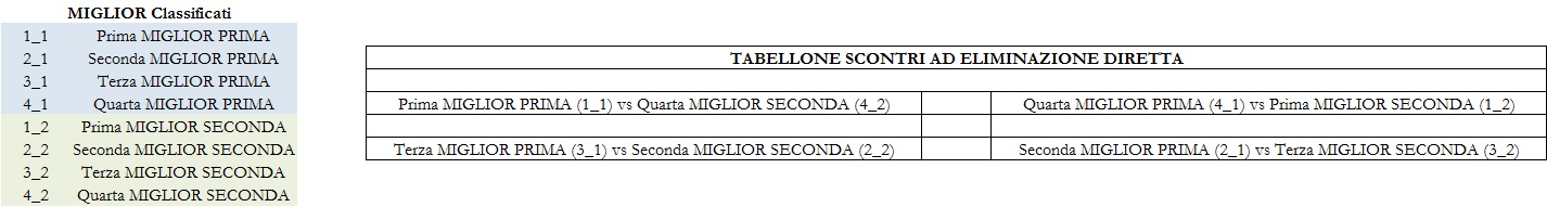 Regolamento Lega - LSP (VII Edizione)  Tab_co10