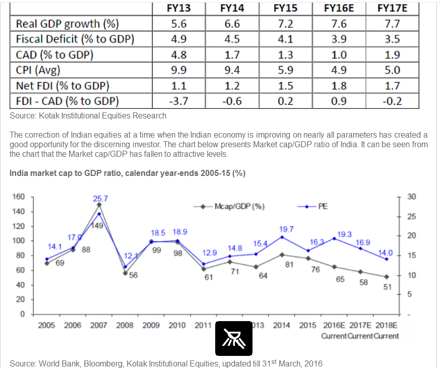Russian Economy General News: #6 - Page 36 Gdp-in10