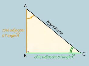Trigonométrie Sans_t11