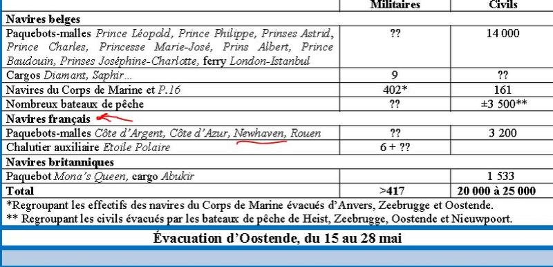 Navires français à Ostende mai 1940 - Page 2 Evacua10