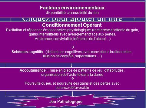 Zebr'ADDICT' (sondage anonyme et gratuit) Joueur10