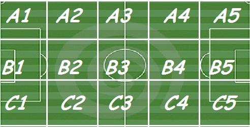 Regras de Futebol de rua Sem_ta10