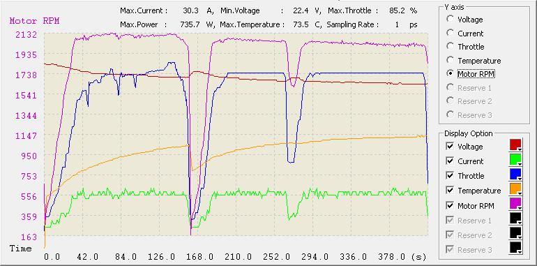 T-Rex 600 ESP d'overstorex - Page 5 Moteur17