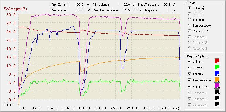T-Rex 600 ESP d'overstorex - Page 5 Voltag13
