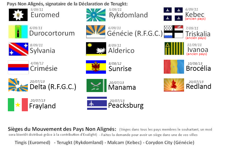 Mouvement des Pays Non-Alignés (MPNA) Mpnab10