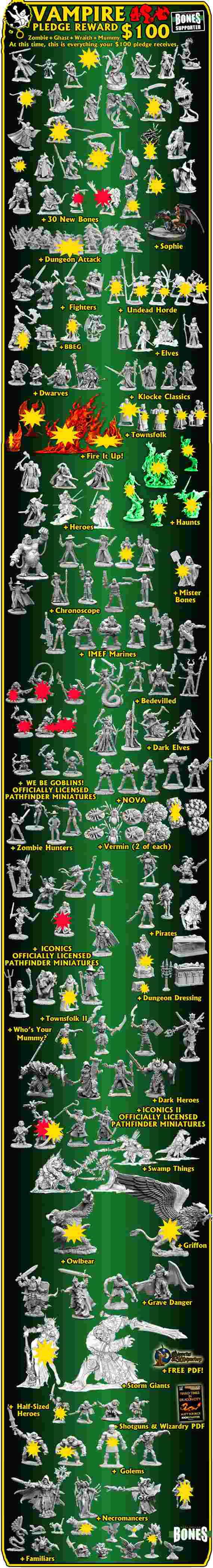 Available Reaper Bones Bones110