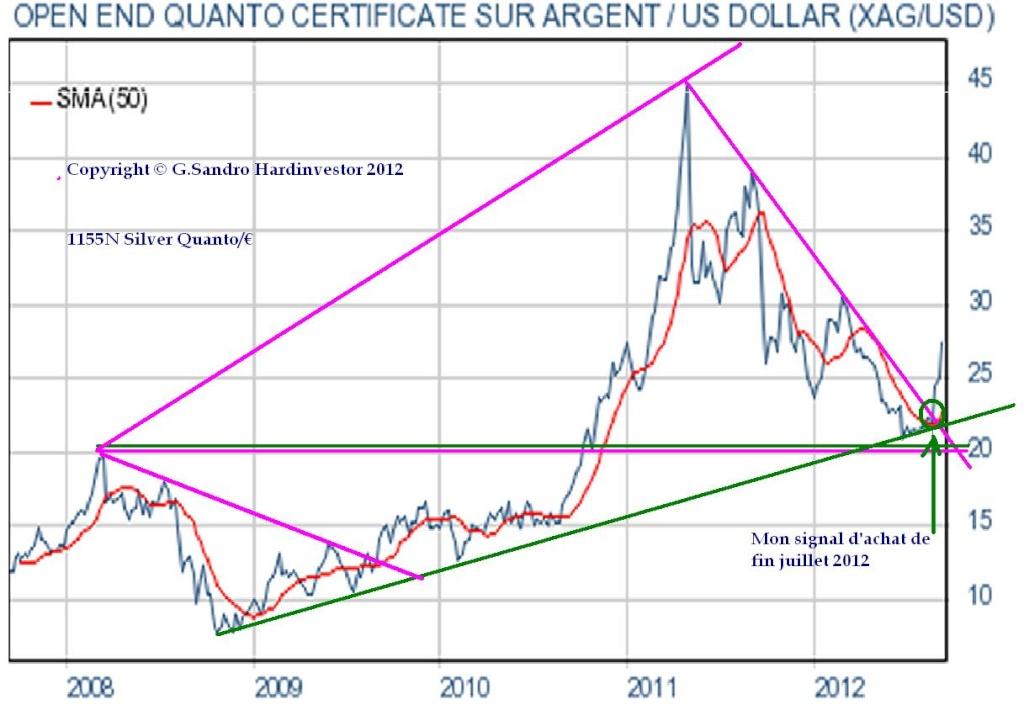 argent métal / break out en dollars mais aussi en euros  1155n_11