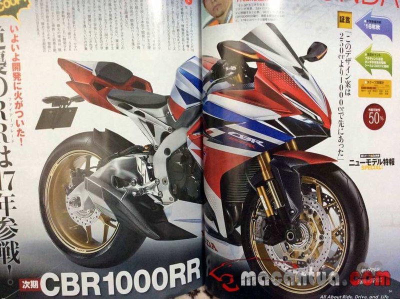 CBR 1000 2017  Image36