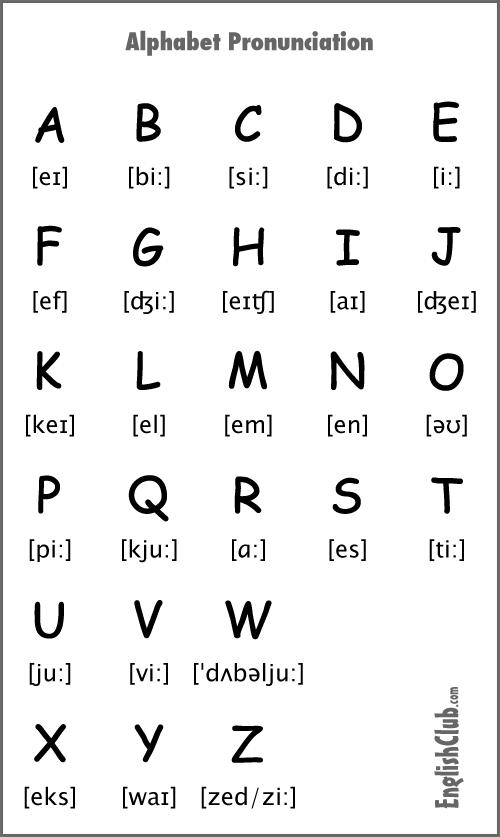 Semiotics Alphab10