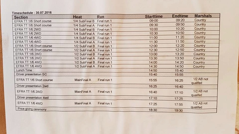 (reportage course)  Championnat d'europe -  Neuville Poitou - Page 3 010
