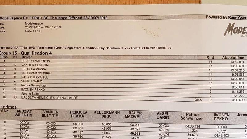 (reportage course)  Championnat d'europe -  Neuville Poitou - Page 2 13645111