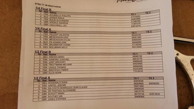 (reportage course)  Championnat d'europe -  Neuville Poitou - Page 2 13882110